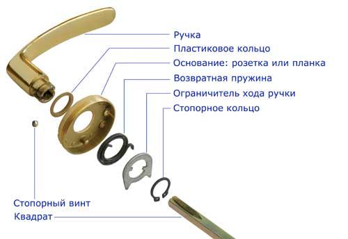 Нажимная ручка в разобранном состоянии