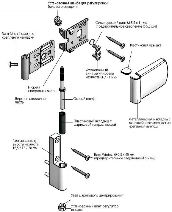Схема дверной петли с