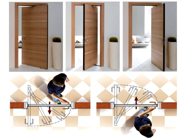 Принцип работы рото двери