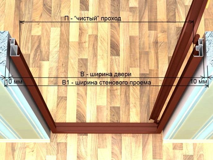 Размеры дверного проема
