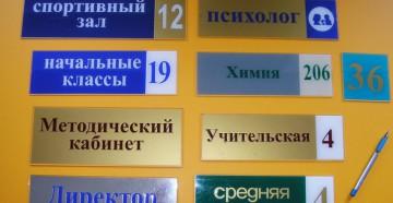 Разные таблички на дверь