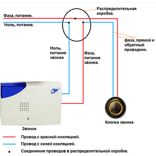 Схема подключения дверного