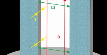 Указания размеров для дверного проема