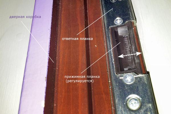 Элементы входной двери