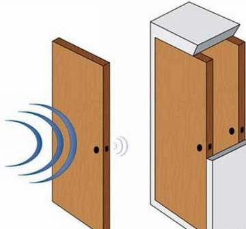 Звуковая волна и дверь