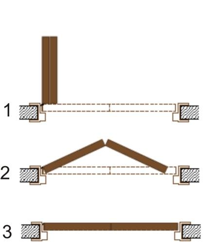 Механизм работы двери книжки