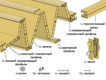Схема монтажа двери книжки