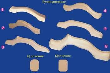 Виды деревянных ручек для банной двери