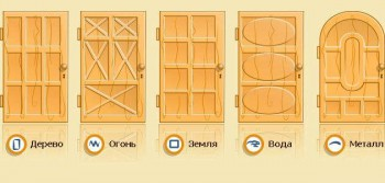 Виды рисунков для двери