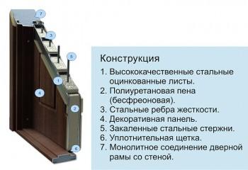 Состав металлической двери герда