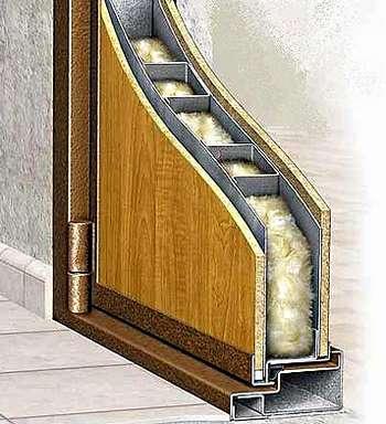 Рисунок двери в разрезе